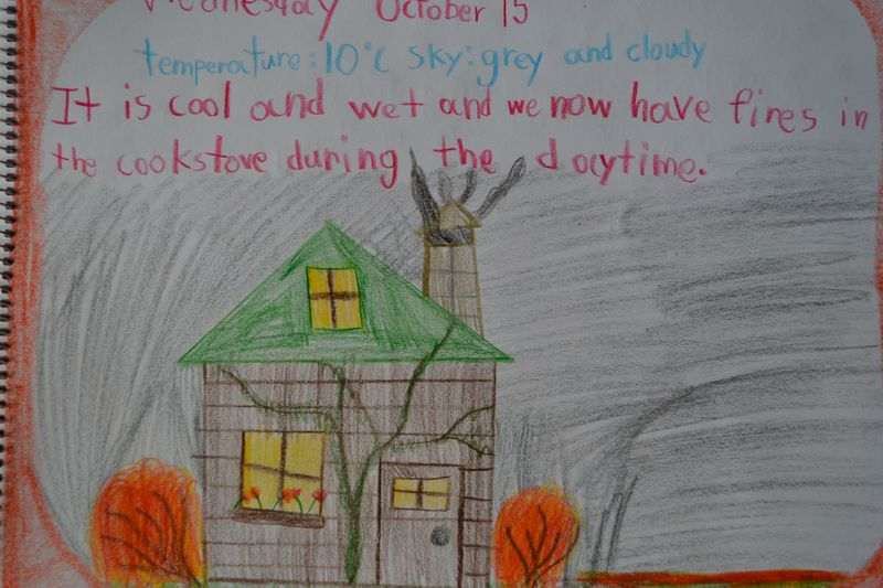 November 2014 - Leif's weather journal